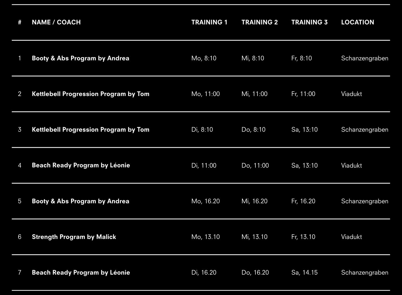 Program Times (d)