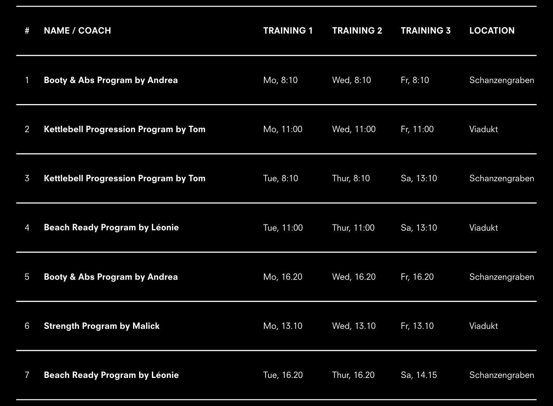 Program Times (e)